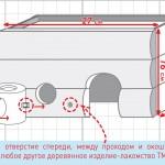 Схема большой домик